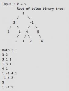 Print all k-sum paths in a binary tree – Umut's tech-blog